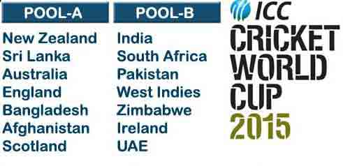 Teams for ICC World Cup Cricket 2015