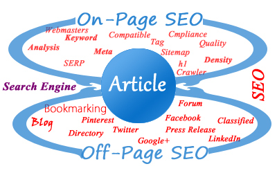 Search Engine Optimization tips and techniques