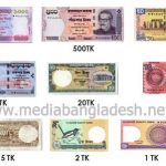 Bangladesh Currency – Taka