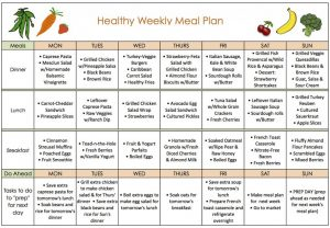 weekly diet plan