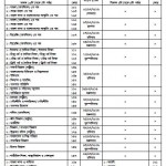 SSC Routine 2016 for all boards in Bangladesh