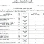 SSC Routine for all Education Boards in Bangladesh 2019