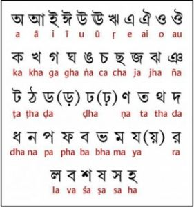 Bangla Language of Bangladesh Letters