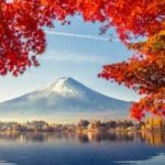 About Mount Fuji