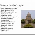 How Important Is The Politics Of Japan?