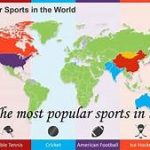 Sports in America – The Most Popular Sports in the United States